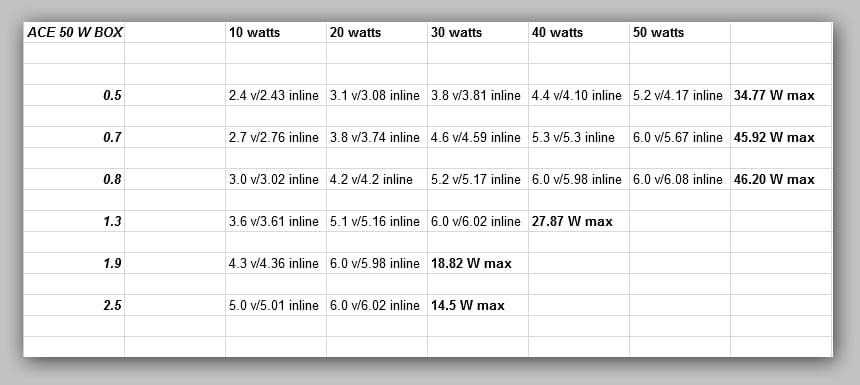 ACE50 voltage chart