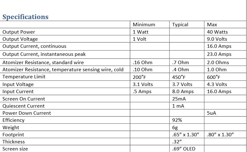 DNA 40 spec sheet