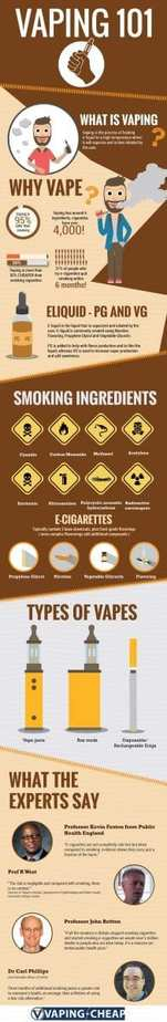 Vaping Infographic